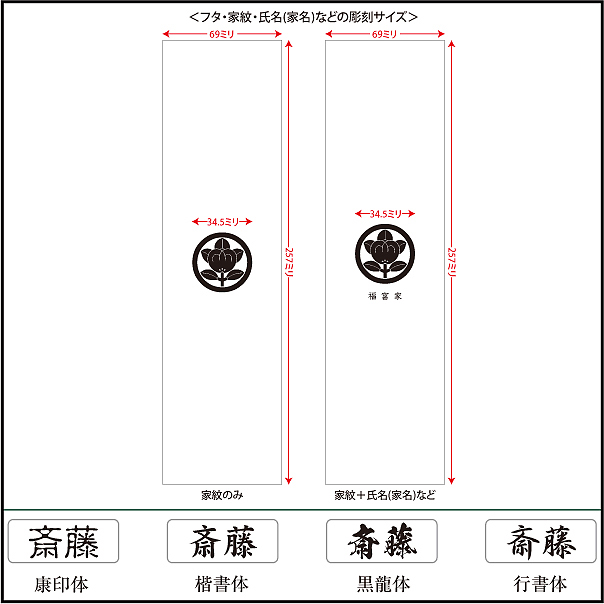 家紋入りネックレスケース24印字位置・サイズ説明2と書体