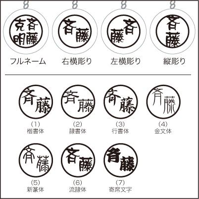 家紋木札(印字方向・書体)